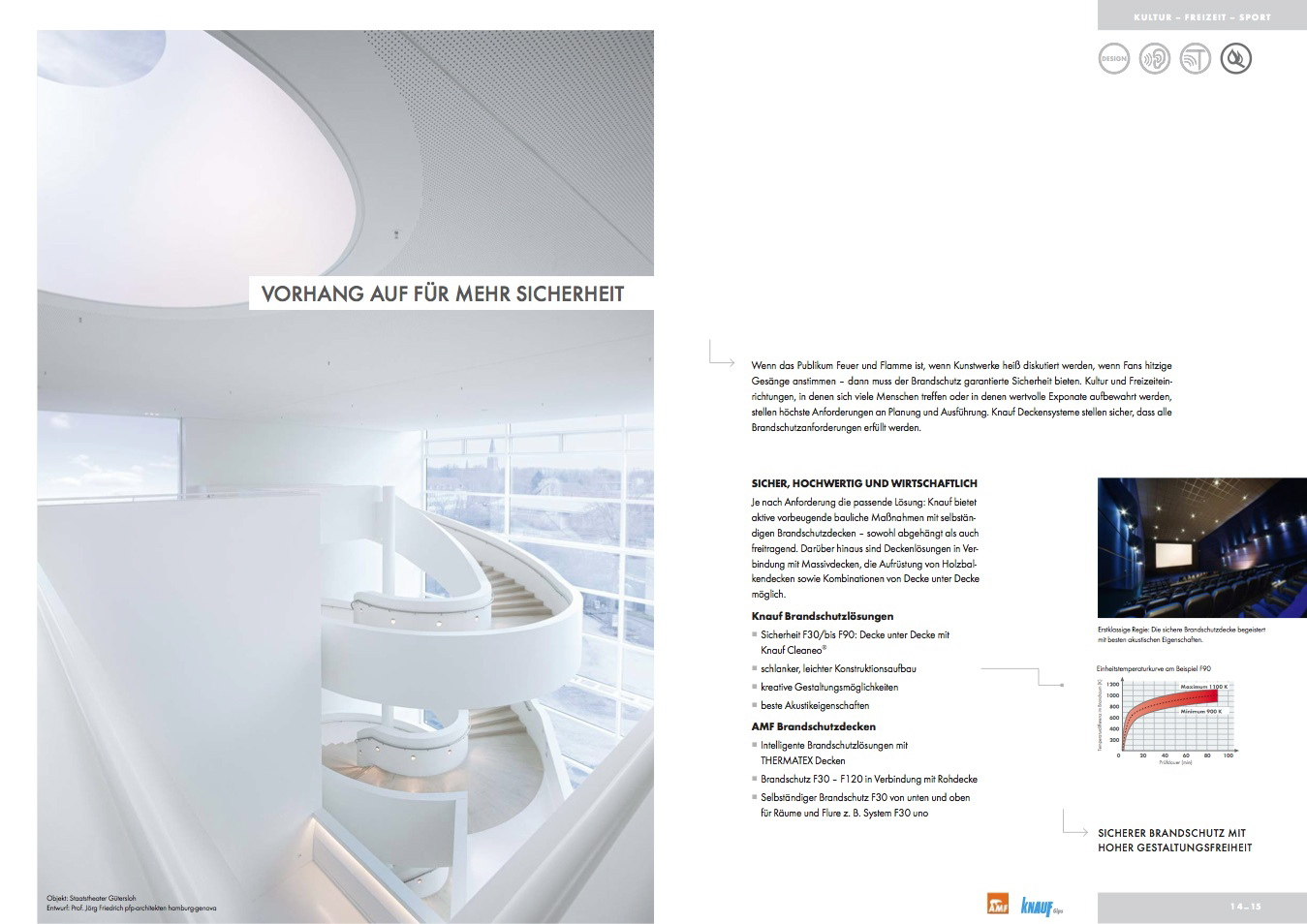 knauf f30 decke home image ideen. Black Bedroom Furniture Sets. Home Design Ideas